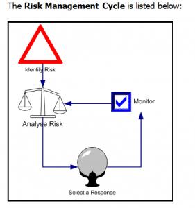 risk management training